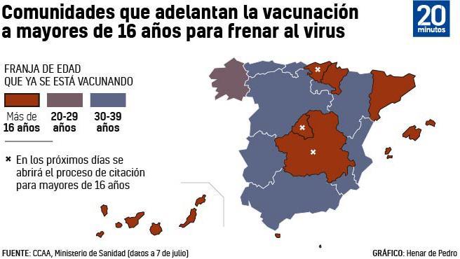 Comunidades que adelantan la vacunación a los mayores de 16 años.