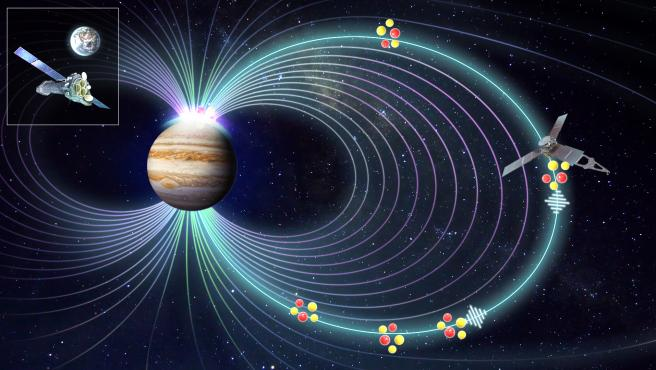 Aurora de Rayos X en Júpiter.