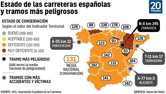 Gráfico del estado de conservación de las carreteras española y tramos más peligrosos.