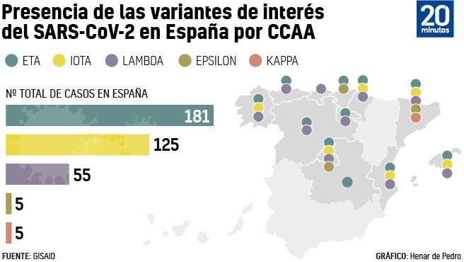 """Presencia en España de las variantes """"de interés"""" del SARS-CoV-2, virus causante de la covid-19, a 8 de julio de 2021."""