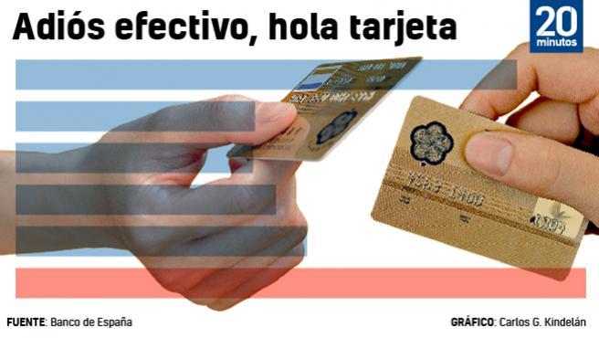 Ilustración sobre el dinero en efectivo en España.