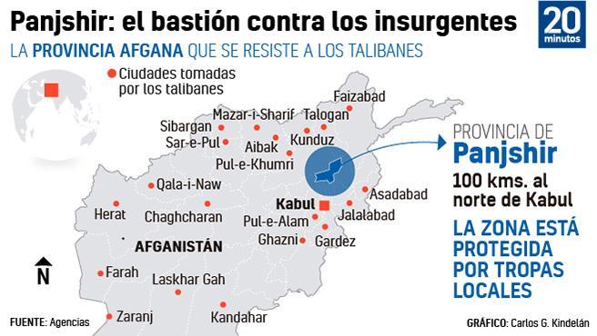 Panjshir: el último bastión contra los insurgentes.