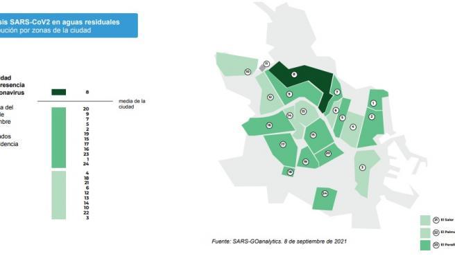 Concentración de restos de coronavirus en aguas residuales de València por sectores.