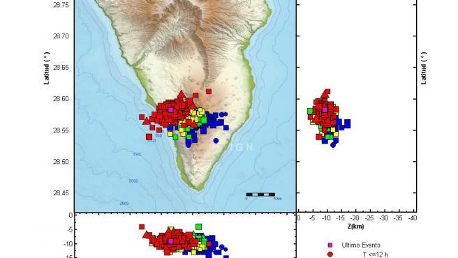 La actividad sísmica en La Palma se desplaza al oeste y disminuye la profundidad, según el IGN