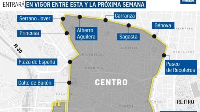 Perímetros del nuevo plan de movilidad de Madrid.