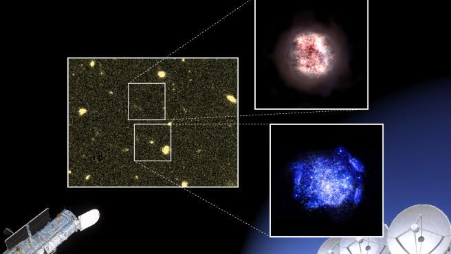 ALMA reveló una galaxia hasta ahora no descubierta, ya que está enterrada en el polvo (impresión artística en la parte superior derecha) en una región donde el telescopio espacial Hubble no podía ver nada (izquierda).