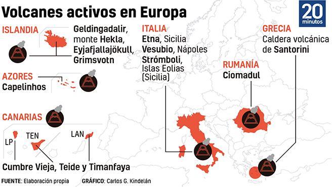 Algunos de los volcanes más activos de Europa