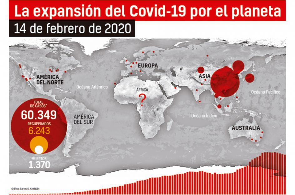 La expansión del Covid-19 a mediados de febrero