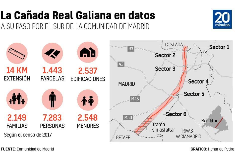Ubicación de la Cañada Real Galiana, a su paso por la Comunidad de Madrid.