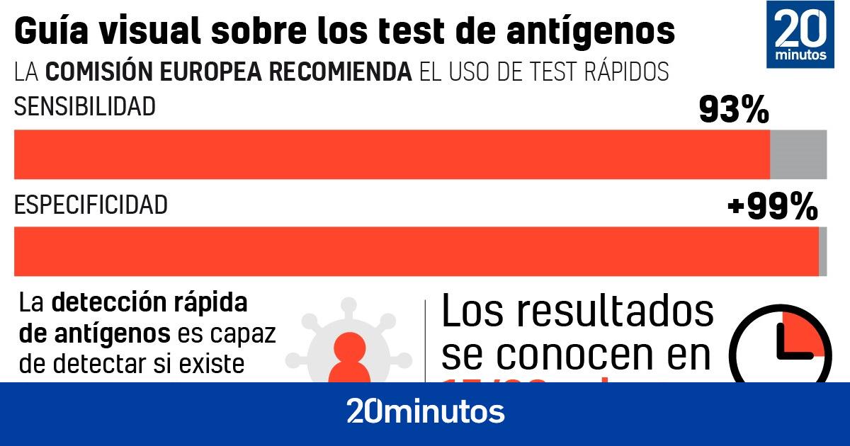 Madrid lanza este jueves una autocita para un test gratuito de antígenos: cómo y dónde se hace y qué requisitos piden