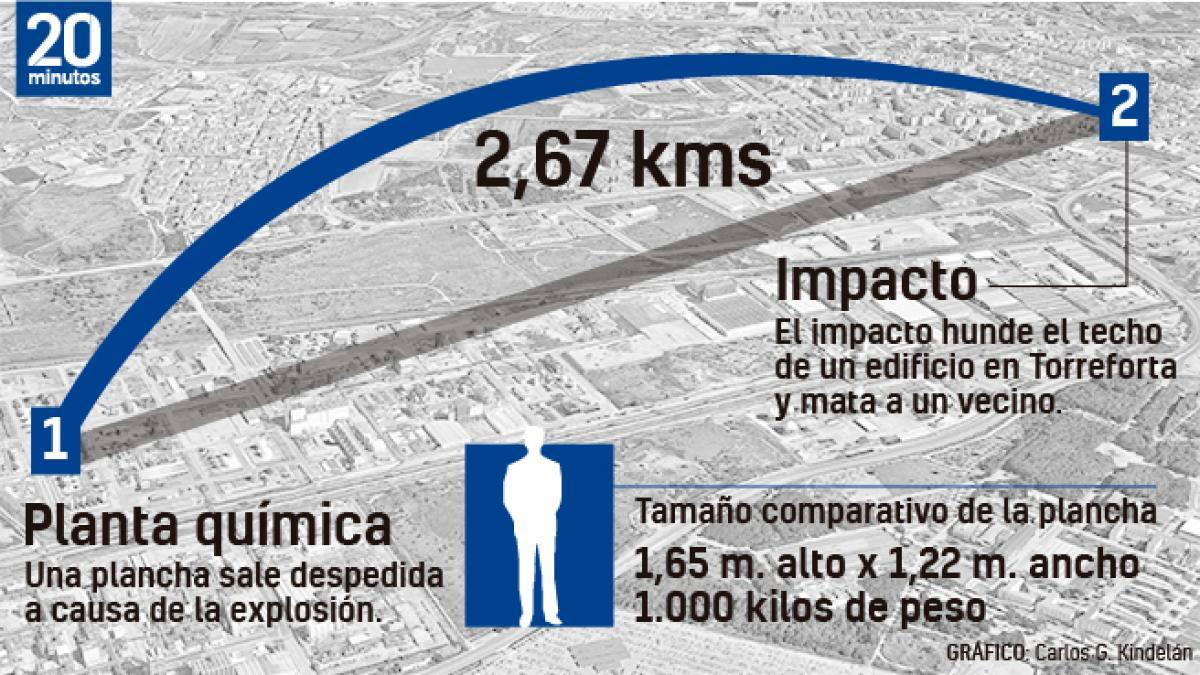 La explicación de la ciencia: el reactor actuó como una olla a presión y la tapa voló a más de 550 kilómetros por hora