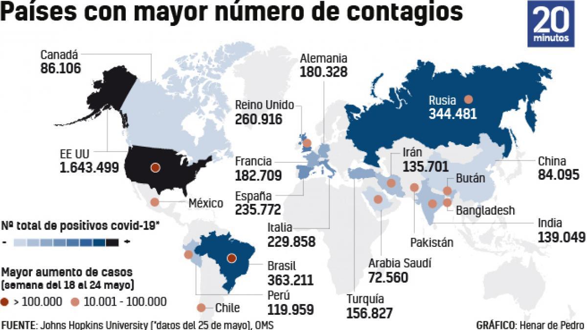 El Coronavirus En El Mundo Estos Son Los Países Con Mayor Número De Casos Registrados En La última Semana
