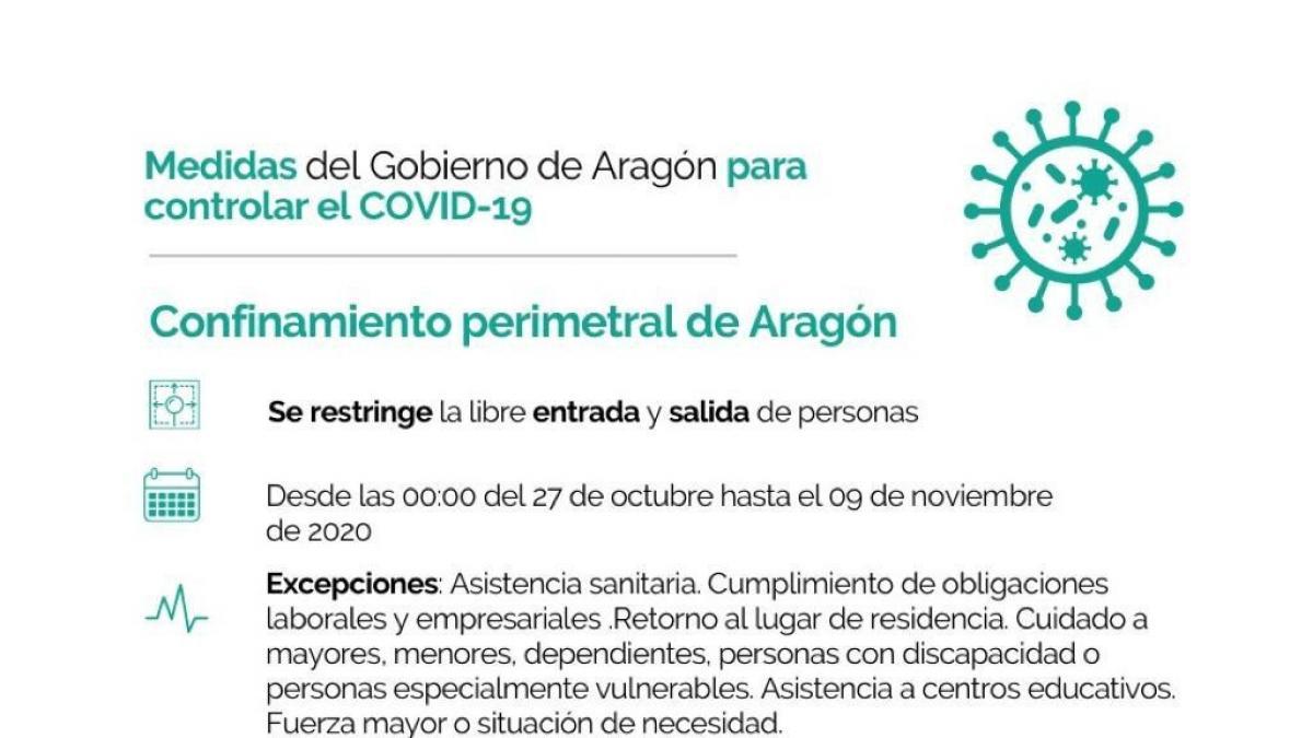 Coronavirus.- Aragón se confina de forma perimetral desde este martes